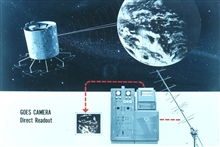 Graphic showing GOES satellite data reception and image generation.Satellite shown is an Applications Technology Satellite.