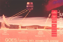 Graphic of GOES Central Data Distribution System.
