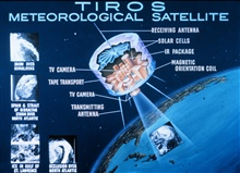Graphic of TIROS meteorological satellite system showing components and photoproducts.
