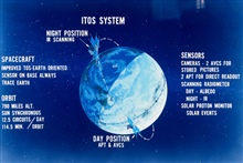 Graphic of Improved TIROS Operational System (ITOS) satellite.satellite series orbital parameters and sensors.