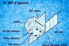 Graphic of TIROS M, also known as ITOS-1.