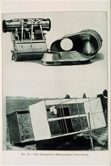 A kite equipped for meteorological observationsFigure 18 of Meteorology by Willis Milham, 1912Time, pressure, temperature, and humidity were recordedRecording instrument was a Marvin Meteorograph