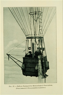 A balloon equipped for meteorological observationsFigure 17 of Meteorology by Willis Milham, 1912A German balloon ascent in the late 1800's