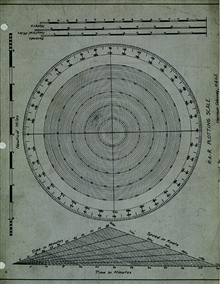 The first Odessey Protractor.This instrument was used to plot intersecting ranges from two RAR stations.Invented while Herman Odessey attached to DISCOVERER.Variations of this instrument were used for plotting positions for over 60 years