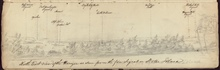Field sketch of New York City as seen from Staten Island.' North East view of the Horizon as seen from the fire Signal on Staten Island.'