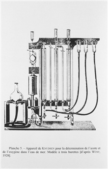 Plate 5.  Knudsen apparatus for the determination of the nitrogen and oxygenlevels in sea water.  Model with three burettes.