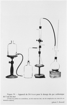 Figure 59.  Dittmar device for measuring carbon dioxide in sea water.  Thisdevice was used by William Dittmar, then professor at Anderson's College inGlasgow for analyzing sea water collected by the CHALLENGER expedition.  Thisinstrument is a variant