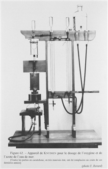 Figure 62.  Knudsen apparatus for the measurement of oxygen and nitrogen in seawater.  This was a multiple use device that simultaneously was able to analyze sea water for the presence and amount of a number of gases.  It was developedby the Dane Mar