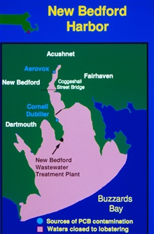 A map of New Bedford Harbor showing sources of PCB contamination.